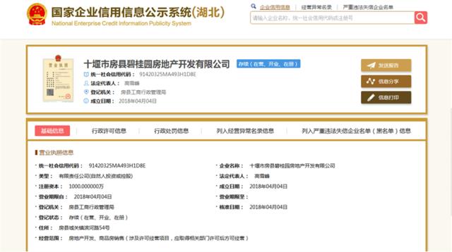 千亿房企碧桂园强势入驻十堰房县 最新消息来了