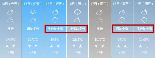 襄阳下周气温回升将迎4场雨 十堰还有两场雪
