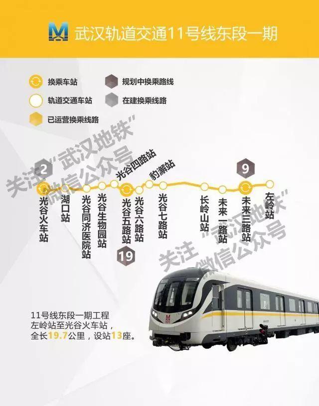 武汉首条穿越高铁的地铁线路 11号线一期试运行