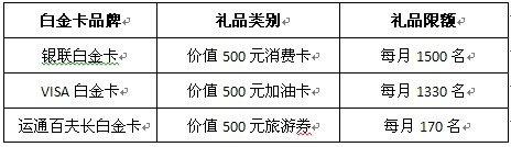 """工商银行湖北省分行""""牡丹惠""""特惠活动介绍"""