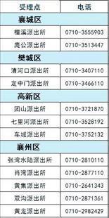 襄阳可异地办理身份证 28个受理网点名单公布