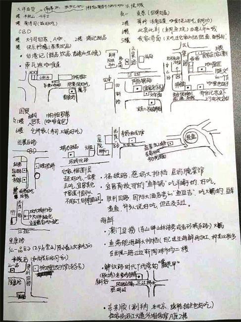"""宜昌网友手绘美食地图 粉丝赞大""""太有才""""(图)"""