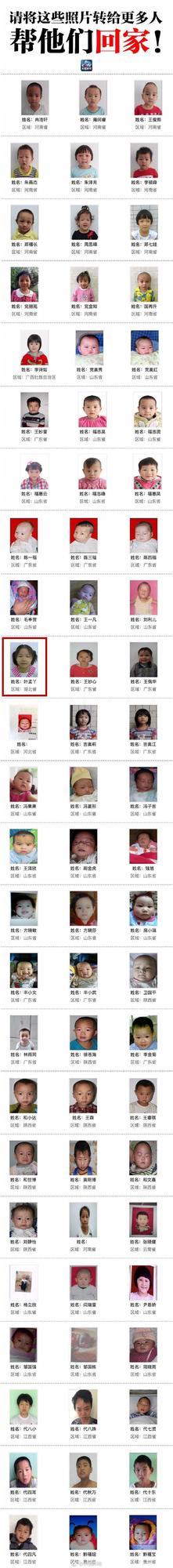622名被拐儿童解救名单公布 其中多名来自湖北