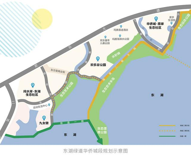 拼搏赶超100天 武汉华侨城4.6公里绿道为东湖绿心添彩