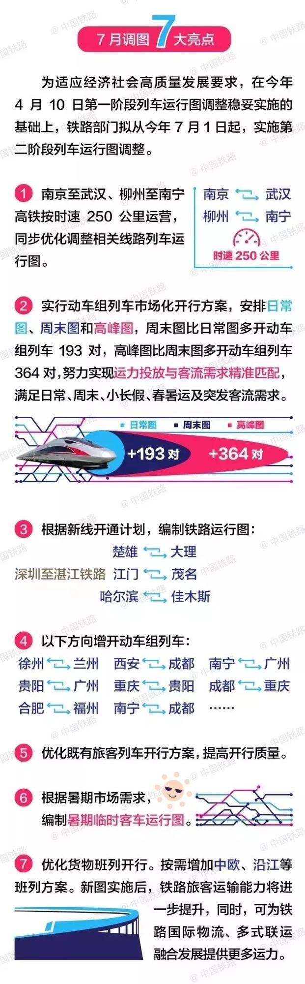 7月铁路调图 汉宜动车票价最高可打6.5折