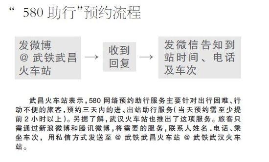 """武昌<a href=http://search.huochepiao.com/huochezhan/>火车站</a>推网络预约进出站服务微博预约""""580"""""""