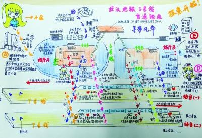 """女子手绘地图 一张看懂 """"武汉最复杂地铁站"""""""