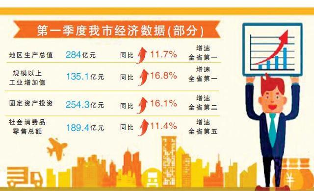 2013一季度湖北gdp_湖北一季度GDP增7.6%城镇居民可支配收入9108元