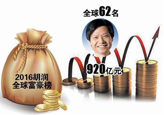 《2016胡润全球富豪榜》:雷军920亿元居全球