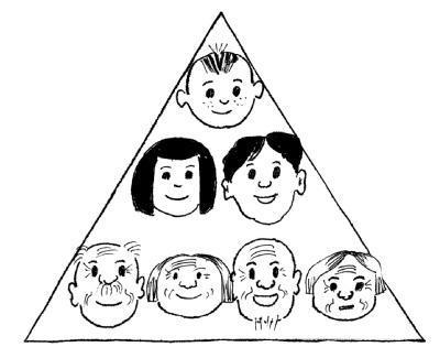 全家全家人简笔画-盘点中国家庭的九条浆糊逻辑图片