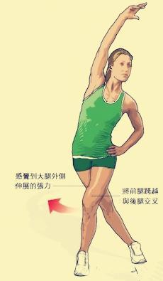 7招让膝盖更强壮:简单易学不受伤