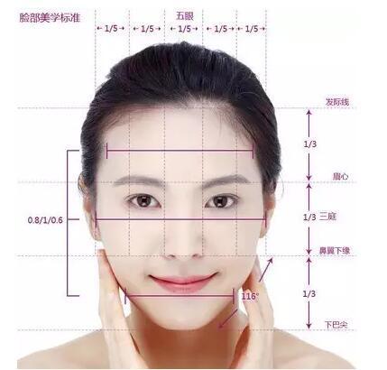 99%的人都不会想到 脸部这里竟是颜值高低的分水岭