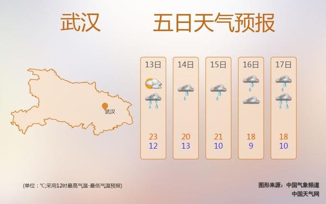 湖北昨部分地区高温达27℃ 今起迎来两波降雨