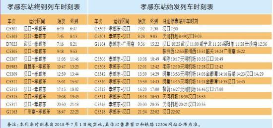 武孝城际铁路执行新时刻表 往返和跨线列车减少