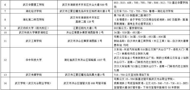 湖北省公务员四级联考即将举行 重要信息早知道