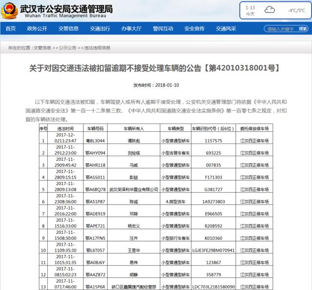 武汉处置一批因交通违法被扣留未接受处理车辆