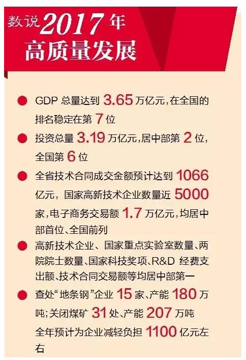 谷城gdp多少_吐血整理 四川21市州一季度GDP排行榜,资阳居然这么牛