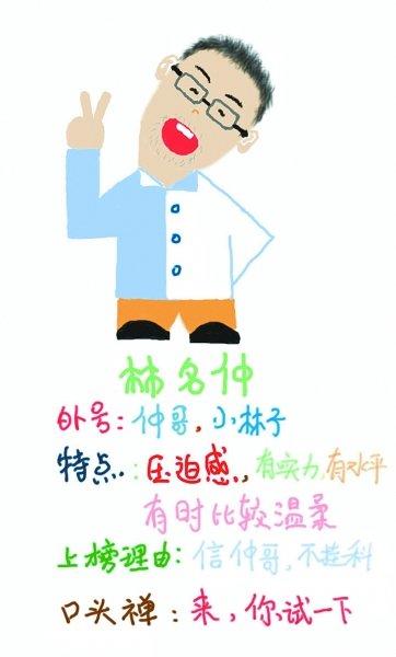 临近毕业武汉某高校大学生手绘漫画版老师