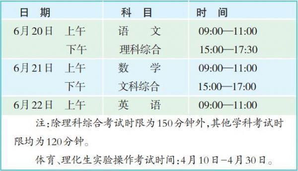 今年荆门市中考政策定了 这些重点信息要记牢