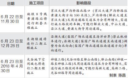 本周武汉三处新增施工 市民请提前规划出行线路