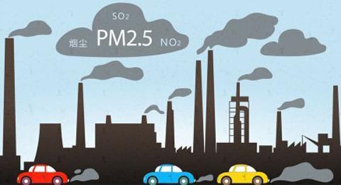 新闻焦点:广州肺癌致死率和PM2.5高度关联