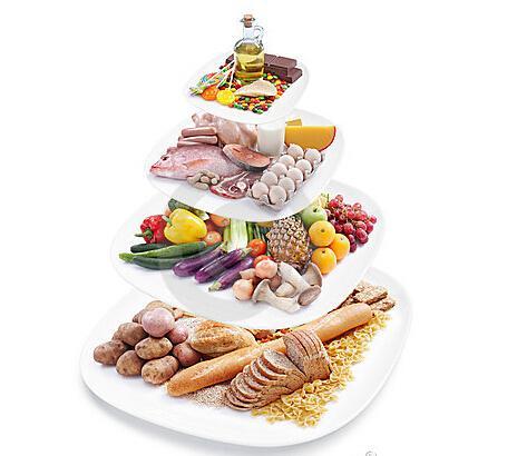 六大营养素是什么_三大营养物质糖脂肪