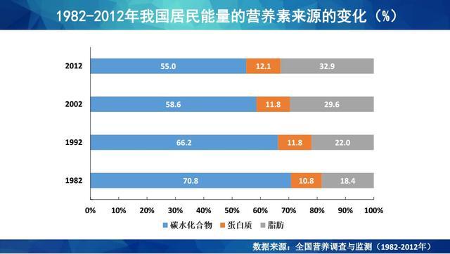中国疾病预防控制中心营养与健康所所长丁钢强:安利纽崔莱营养中国行是全民健康的重要平台
