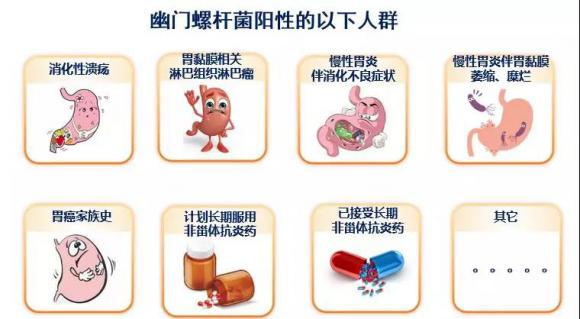 由口及胃,根除幽门螺杆菌这样做最有效!