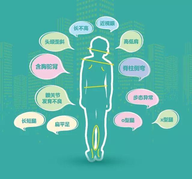 呵护脊梁  关注成长——中澳脊柱健康论坛及培训班在成都举办