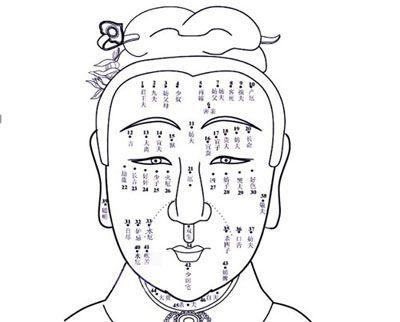 自拍测面相_心理剖析:面相揭秘你的性格及心理行为