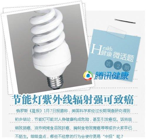 节能灯辐射强可致癌 细数那些致癌小事