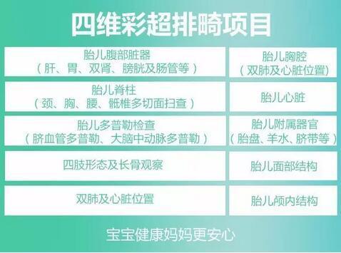 福州现代妇产医院:注意,这几种食物最易导致胎儿畸形!