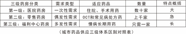 万户健康PBM亮相上海药交会,撬动需方医改新模式