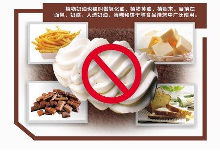 人造奶油的成分_蛋糕店奶油多不标身份 人造奶油可诱发疾病