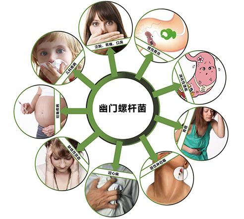 预防幽门螺杆菌,从这5点做起,让你远离胃病困扰