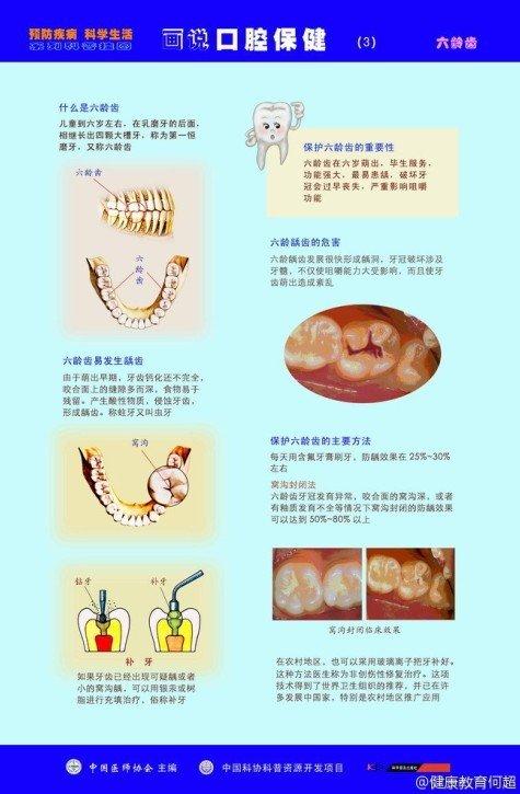 5岁儿童乳牙患龋率66%