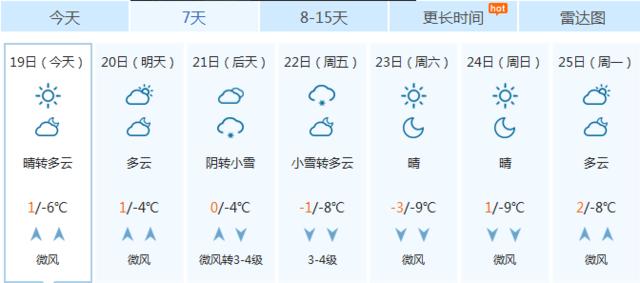 邢台未来一周天气预报-河北迎入冬以来最冷一周 明起大部地区有雪