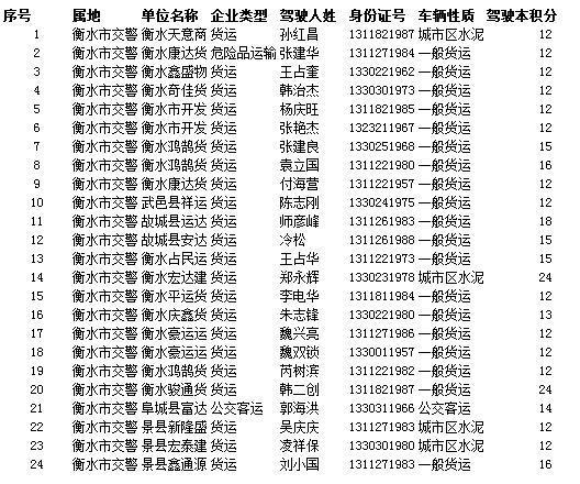 QQ截图20170109100805