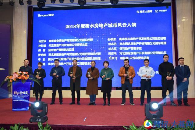 在水一方荣获2018年度衡水房地产区域标志性楼盘奖