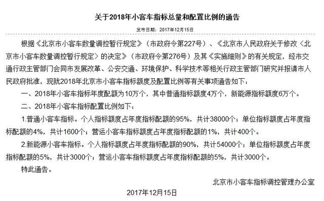 明年北京小客车指标数量将减少5万 有效期延为1年
