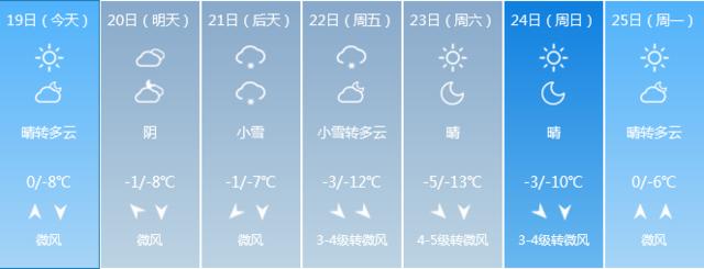 石家庄未来一周天气预报-河北迎入冬以来最冷一周 明起大部地区有雪
