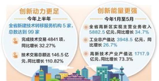 """河北省着力培育更多创新""""梦工厂"""""""
