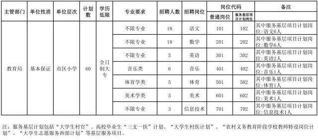 河北最新招聘上千人,中国移动、事业单位等