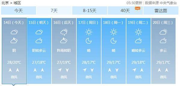 北京周六大部有小雨 周日转晴迎马拉松活动