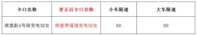 """唐山市区新增两处违停抓拍""""电子警察"""""""