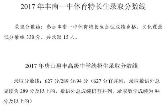 2017年河北唐山中考录取分数线出炉