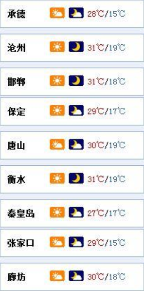 最近,温度有点高,空气有点糟!