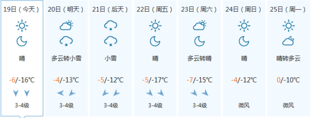 秦皇岛未来一周天气预报-河北迎入冬以来最冷一周 明起大部地区有雪