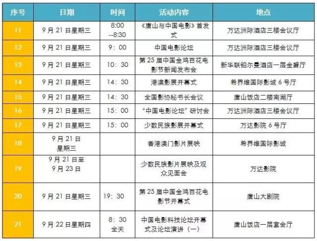 第25届中国金鸡百花电影节主要活动日程安排表