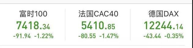联想集团5日大跌15%,市值蒸发逾百亿港元
